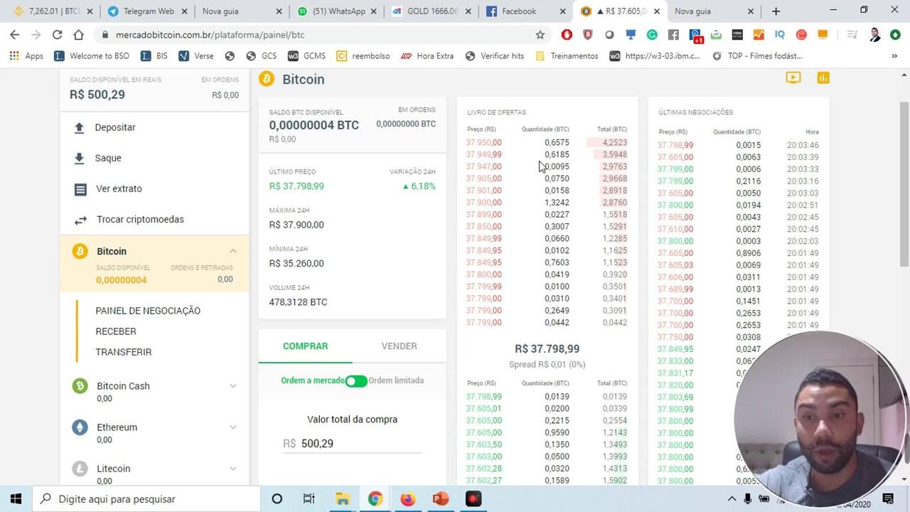 perfil trader mercado bitcoin 1 bitcoin svarais